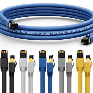 RJ45 Patch Cable CAT 8.1 S/FTP LSZH