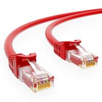 2 m RJ45 Patch cable CAT 6 U/UTP PVC Red
