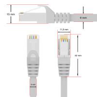 2 m RJ45 Patchkabel CAT 6 250 MHz S/FTP LAN Kabel PVC Weiß