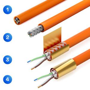 Netzwerkkabel Verbinder LSA Anschluss LAN Kabel Verbinder...