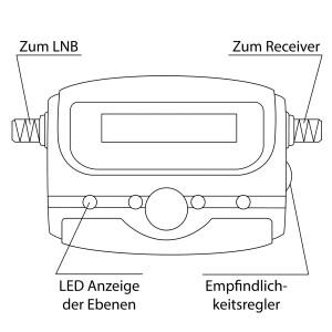 Satfinder Digital hb-digital SF-99 mit LCD Display eingebauter Kompass und Ton WEISS